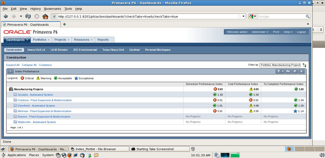 Primavera p6 release 82 and the index performance portlet primavera p6 r82 dashboard portlets baditri Image collections