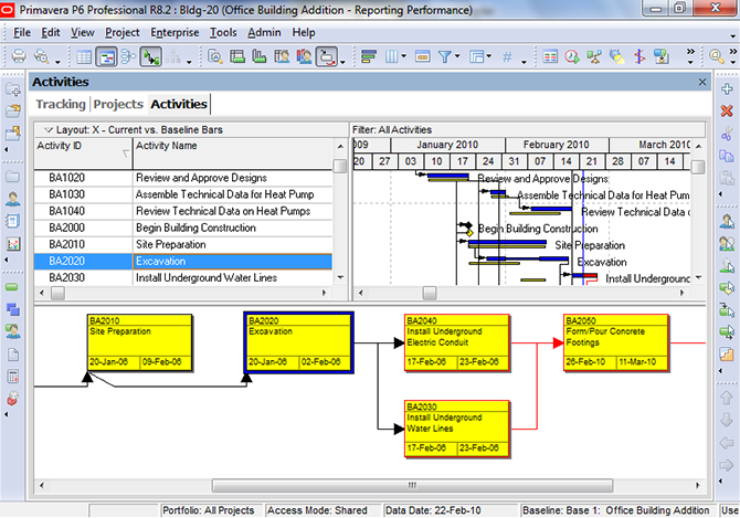 Planning and control using oracle primavera p6 versions 8 to 18.